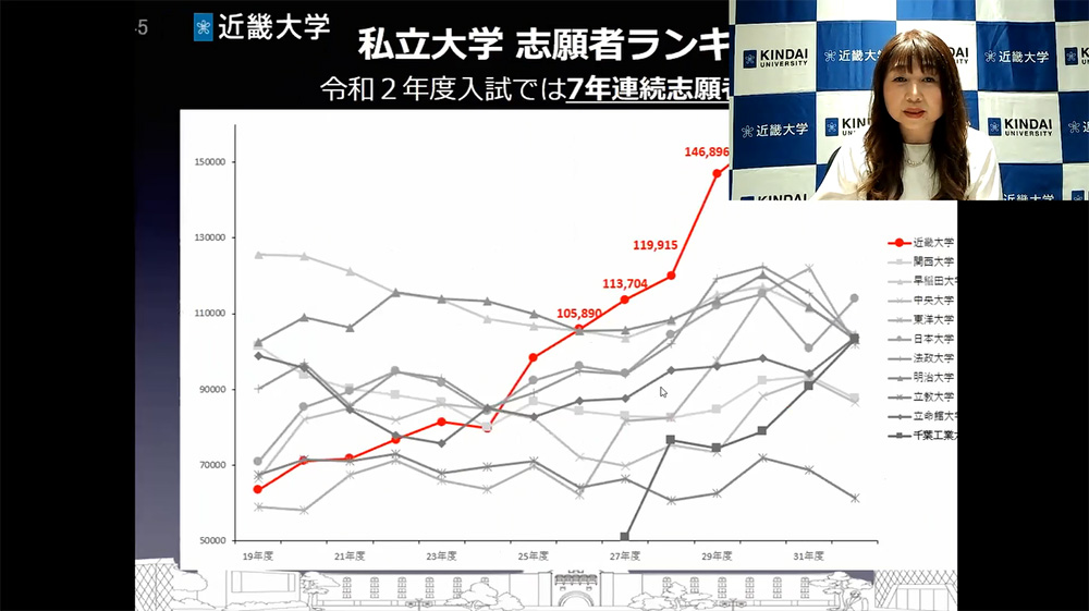 加藤さん「今年の3月に7年連続で1位と決まっても、一切ニュースになりませんでした。」これが広報の難しいところ。