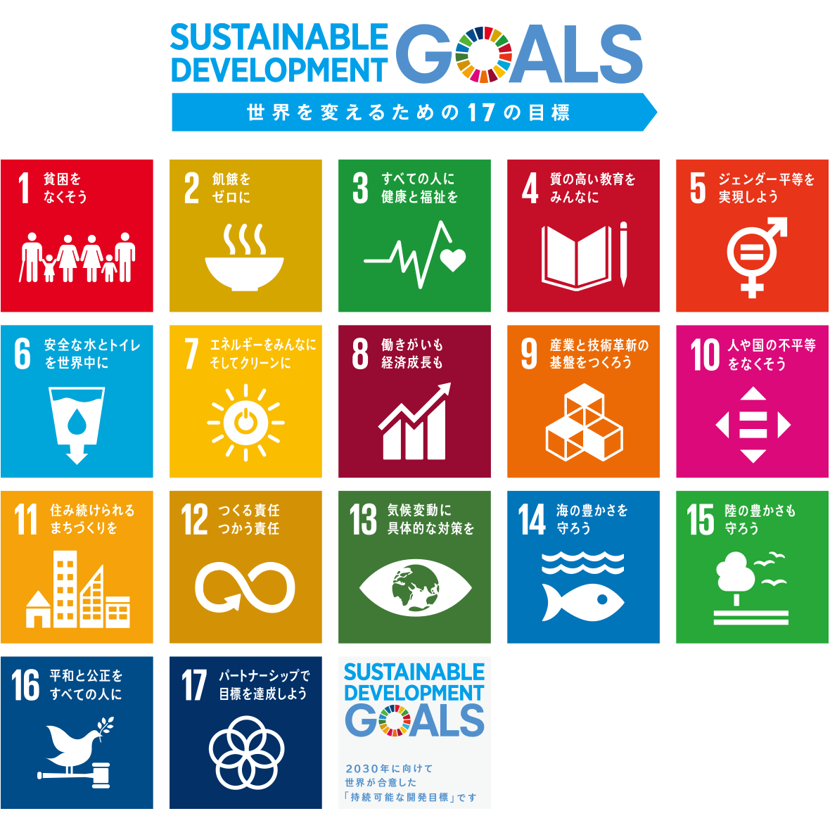 「Sustainable Development Goals(持続可能な開発目標)」